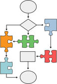 Flowchart puzzle process management solution chart — Stock Vector