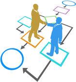 Management business agreement flowchart process — Stock Vector