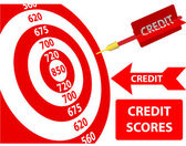 Credit Score improvement target card dart — 图库矢量图片