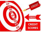 Score amélioration cible fléchette de carte de crédit — Vecteur