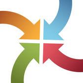 Four curve color arrows converge point center — Stock Vector