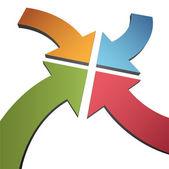 Four curve color 3D arrows converge point center — Stock Vector