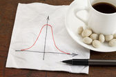 Gaussian (bell) curve — Stock Photo
