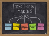 Decision making concept on blackboard — Stock Photo