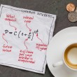 Compund interest concept — Stock Photo