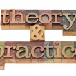 Theory and practice — Stock Photo