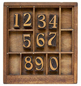 Numbers in vintage letterpress type — Stock Photo