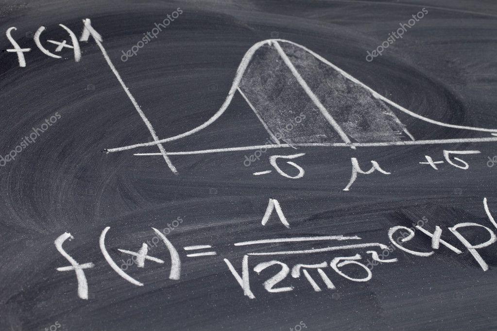 gauss dağılım ile ilgili görsel sonucu