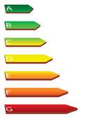 Valutazione di rendimento energetico — Vettoriale Stock