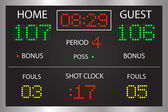Basketball scoreboard — Stock Vector