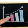 Stock Photo: Draw growth chart
