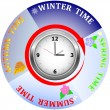Vector de stock : Clock four season.
