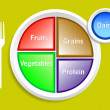 Food My Plate Portions — Imagen vectorial