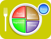Food My Plate Portions — Stockvector