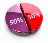 Pie Chart 50 - 50 percent — Stock Photo