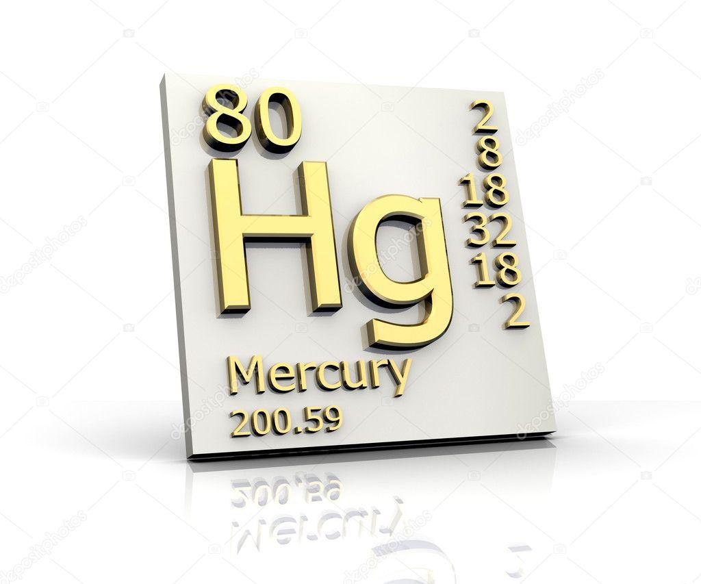 La velocidad en el movimiento mercurio en la tabla periodica mercurio en la tabla periodica urtaz Gallery