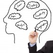 Businessman&#039;s hand draw brain concept diagram - Stock Photo