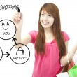 Stock Photo: Young woman drawing shopping online diagram