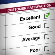Customer satisfaction survey — Stock Photo