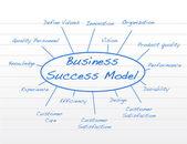 Business success model — Stock Photo
