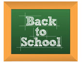 Classroom blackboard with the message back to school isolated over white — Stock Photo