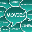 Stock Photo: Movies cloud