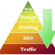 Website pyramid illustration - Stock Photo