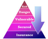 Insurance pyramid illustration — Stock Photo