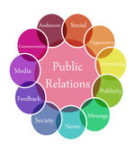 Public Relation illustration — Stock Photo