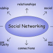 Stock Photo: Social networking illustration
