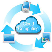 Cloud Computing Network — Stock Photo