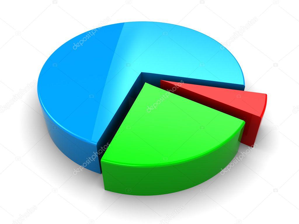 3d Pie Diagram Stock Photo Mmaxer 6465492