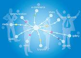 Communication concept — Stock Vector