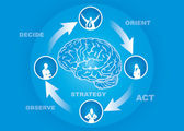 Brainstorming — Stock Vector