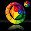 Color Wheel — Vektorgrafik