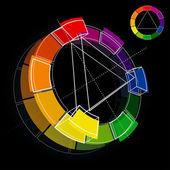 Renk tekerleği — Stok Vektör
