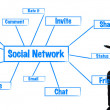 Manalysing social network schemon whiteboard — Stock Photo #5389932