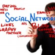Man drawing Social Networking schema on the whiteboard (selectiv — Stock Photo #5837111