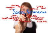 Empresária desenho esquema de rede social em um quadro branco — Fotografia Stock