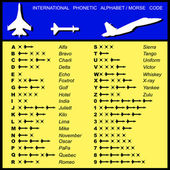 Alphabet Morse Code Aviation of missiles — Stock Photo