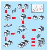 Výrobní cyklus — Stock vektor