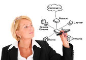 Businesswoman drawing an internet diagram — Stockfoto