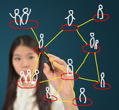 Business woman drawing social network — Stock Photo