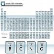 Royalty-Free Stock Vector Image: Glass Block Periodic Table of Elements