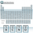 Glass Block Periodic Table of Elements - Stock Vector