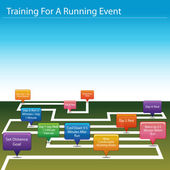 Training For A Running Event Chart — Stock Vector