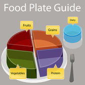 Food Plate Guide — Stock Vector