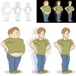 Man Losing Weight Transformation — Image vectorielle
