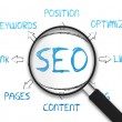 Magnifying Glass - Search Engine Optimization - Stock Photo
