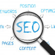 Magnifying Glass - Search Engine Optimization - Foto Stock
